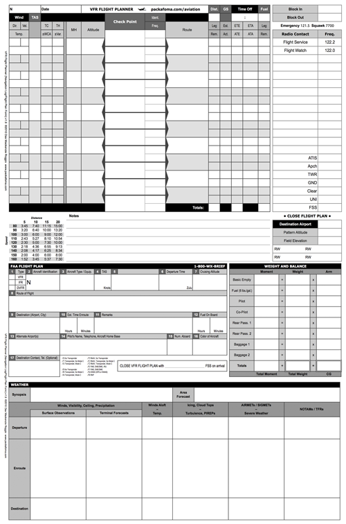 flight plan form PDF / VFR navigation planner